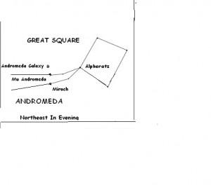 Star map courtesy of Larry Pawlitsky