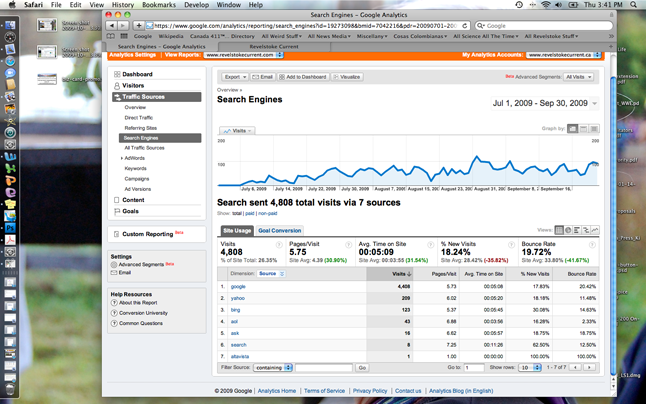 Search engine traffic has incresed dramatically since July 1. David F. Rooney screen shot