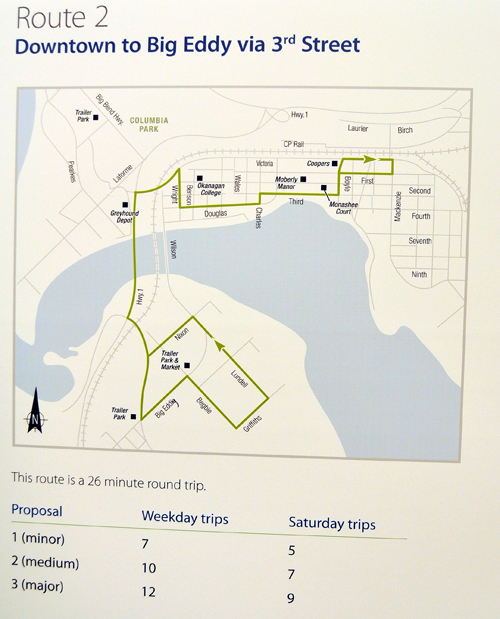 This the proposed new route through the Big Eddy.