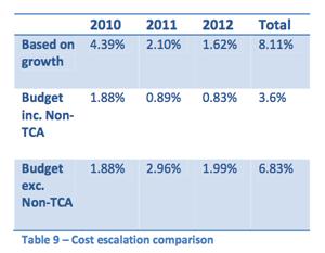 online-city-budget-2013-01